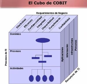 Consultoria_Cubo2
