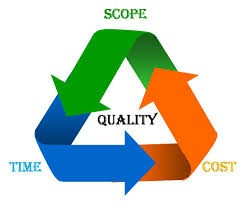 Consultoria_quality